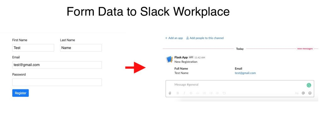 form to slack app